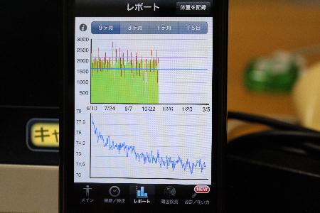2012.3.5%A5%D6%A5%ED%A5%B0%B5%AD%BB%F6%20001%281%29.JPG